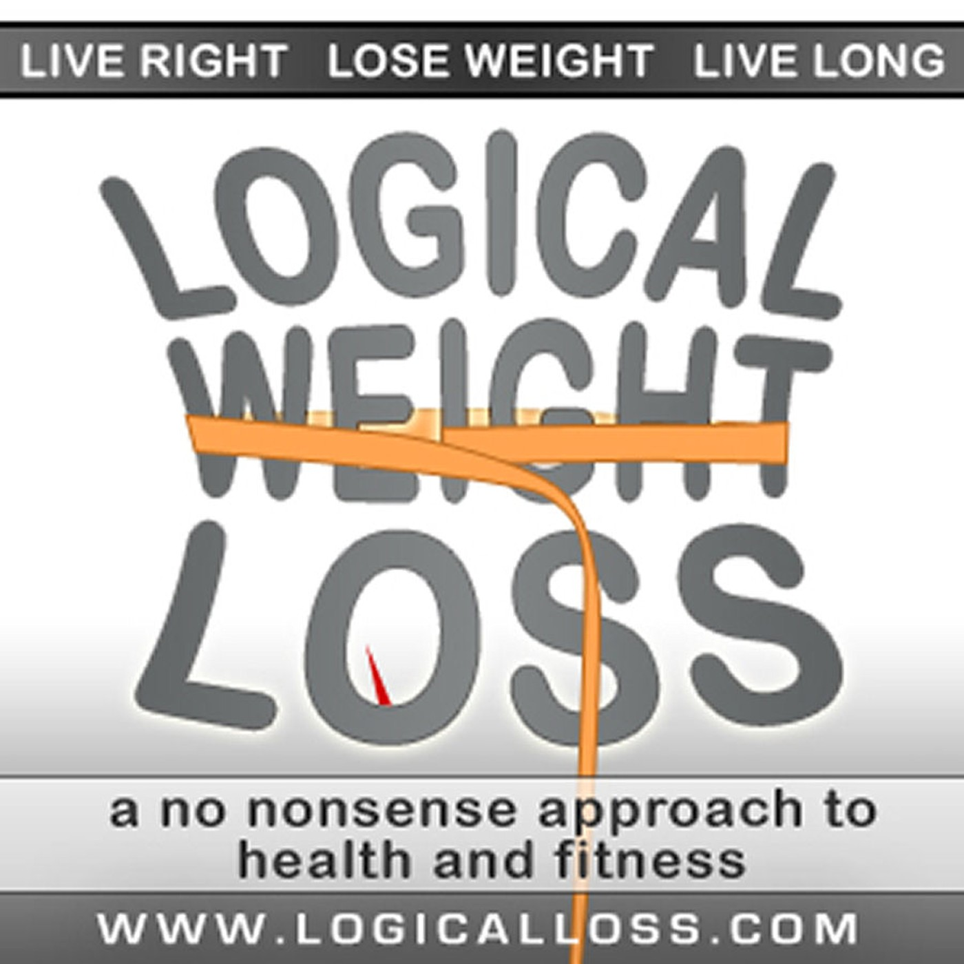 Eat Less Exercise More is Wrong?!?