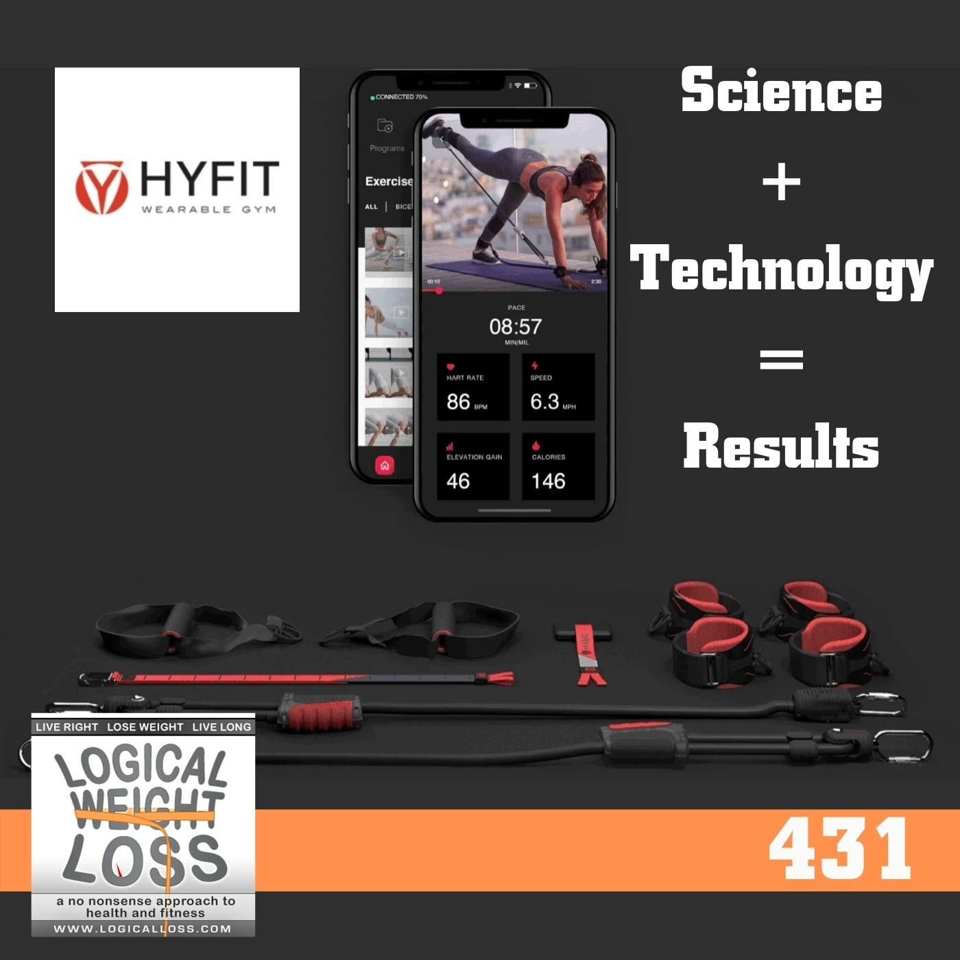 Science + Technology = Results with Hyfit Gear
